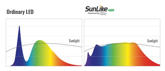 Seoul Semiconductor, Sun Like