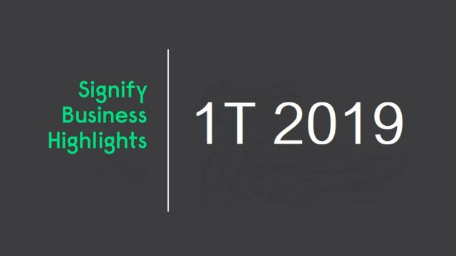 Signify, ventas, LED, iluminación