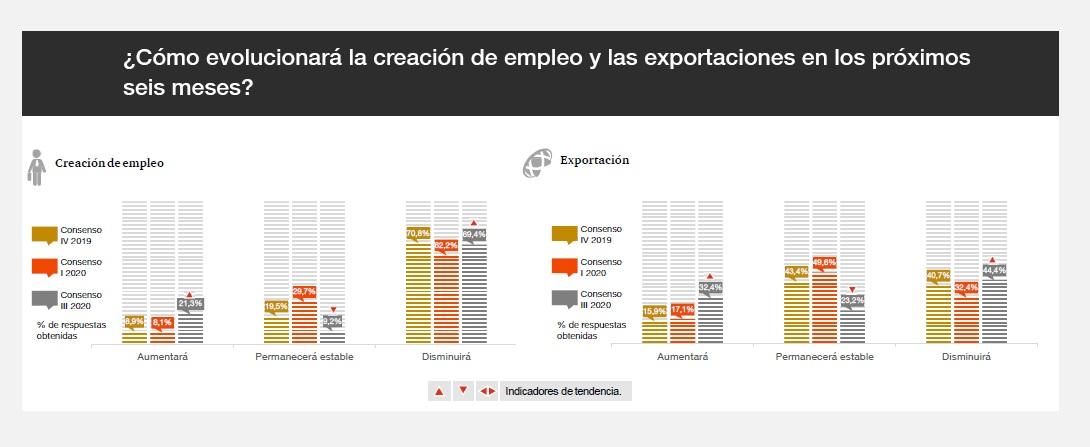 economía española, PwC, economía, familia, empresa