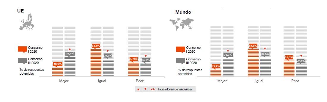 economía española, PwC, familia, empresa