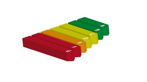 etiquetado energético, diseño ecológico, eficiencia energética, unión europea