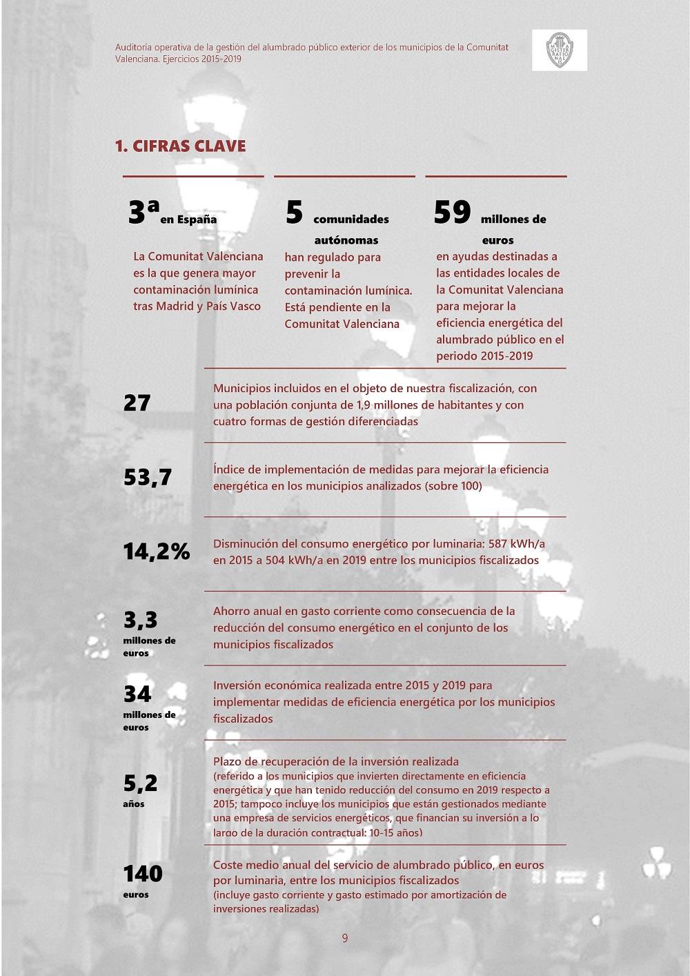 auditoria, alumbrado público, Comunidad Valenciana, Sindicatura de Comptes, Generalitat Valenciana, iluminación, contaminacion lumínica
