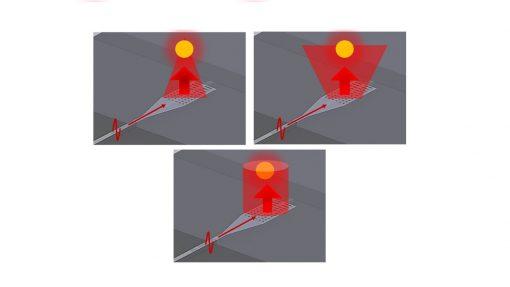 nano linterna, MIT,